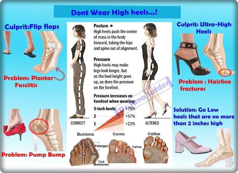 Dont-Wear-High-Heels